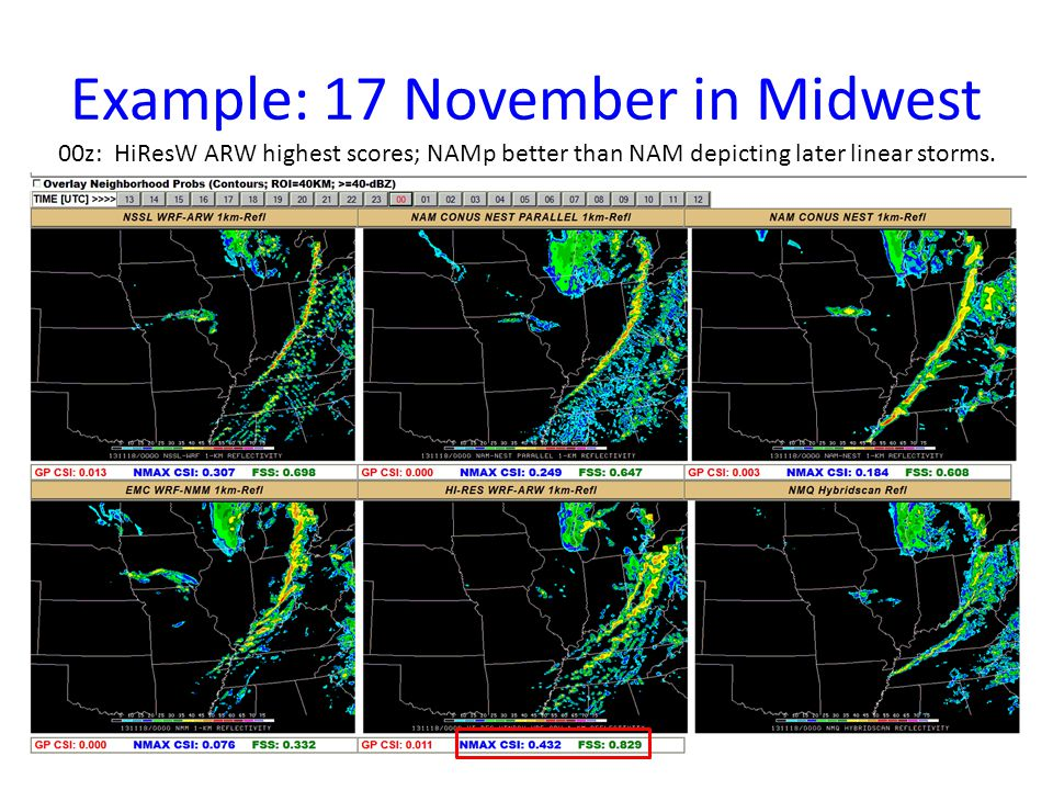 Example: 17 November in Midwest 00z: HiResW ARW highest scores; NAMp better than NAM depicting later linear storms.