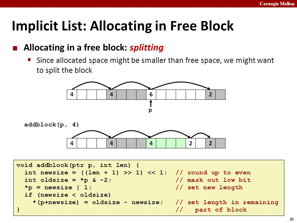 Carnegie Mellon 29 Implicit List: Allocating in Free Block Allocating in a free block: splitting  Since allocated space might be smaller than free space, we might want to split the block void addblock(ptr p, int len) { int newsize = ((len + 1) >> 1) << 1; // round up to even int oldsize = *p & -2; // mask out low bit *p = newsize | 1; // set new length if (newsize < oldsize) *(p+newsize) = oldsize - newsize; // set length in remaining } // part of block 4426 424 p 2 4 addblock(p, 4)