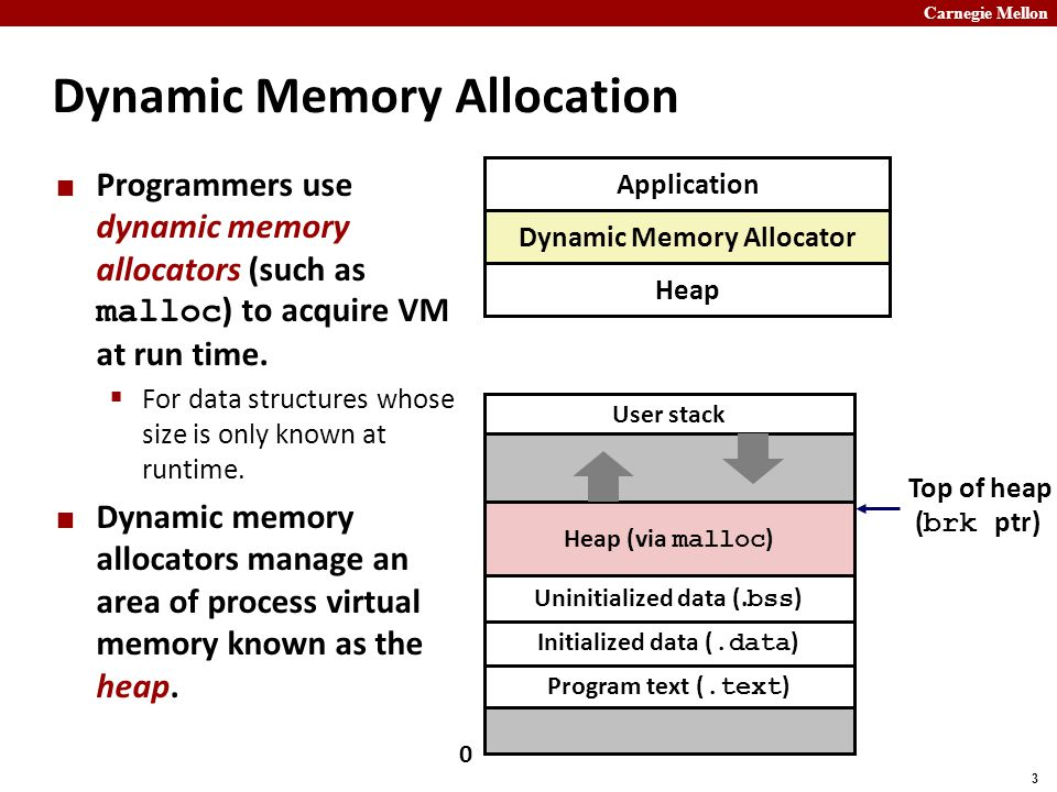 Carnegie Mellon 3 Dynamic Memory Allocation Programmers use dynamic memory allocators (such as malloc ) to acquire VM at run time.