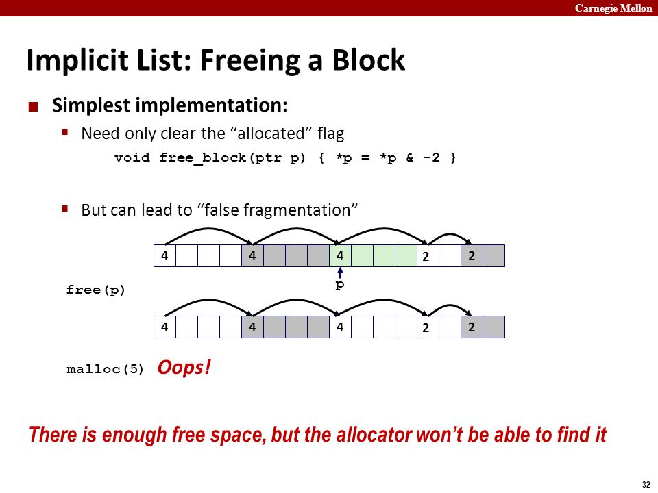 Carnegie Mellon 32 Implicit List: Freeing a Block Simplest implementation:  Need only clear the allocated flag void free_block(ptr p) { *p = *p & -2 }  But can lead to false fragmentation 424 2 4 free(p) p 4424 2 malloc(5) Oops.