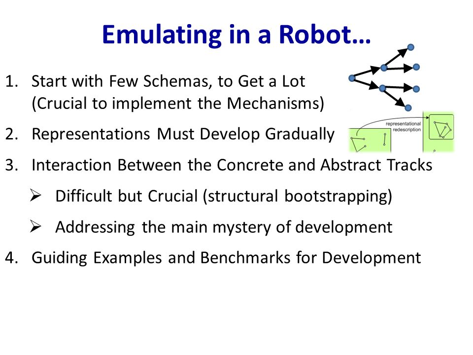 Emulating in a Robot… 1.Start with Few Schemas, to Get a Lot (Crucial to implement the Mechanisms) 2.Representations Must Develop Gradually 3.Interaction Between the Concrete and Abstract Tracks  Difficult but Crucial (structural bootstrapping)  Addressing the main mystery of development 4.Guiding Examples and Benchmarks for Development