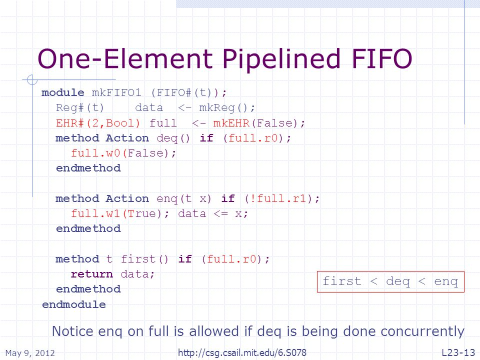 One-Element Pipelined FIFO module mkFIFO1 (FIFO#(t)); Reg#(t) data <- mkReg(); EHR#(2,Bool) full <- mkEHR(False); method Action deq() if (full.r0); full.w0(False); endmethod method Action enq(t x) if (!full.r1); full.w1(True); data <= x; endmethod method t first() if (full.r0); return data; endmethod endmodule first < deq < enq Notice enq on full is allowed if deq is being done concurrently May 9, 2012 http://csg.csail.mit.edu/6.S078L23-13