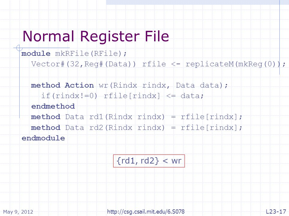 Normal Register File module mkRFile(RFile); Vector#(32,Reg#(Data)) rfile <- replicateM(mkReg(0)); method Action wr(Rindx rindx, Data data); if(rindx!=0) rfile[rindx] <= data; endmethod method Data rd1(Rindx rindx) = rfile[rindx]; method Data rd2(Rindx rindx) = rfile[rindx]; endmodule {rd1, rd2} < wr May 9, 2012 http://csg.csail.mit.edu/6.S078L23-17
