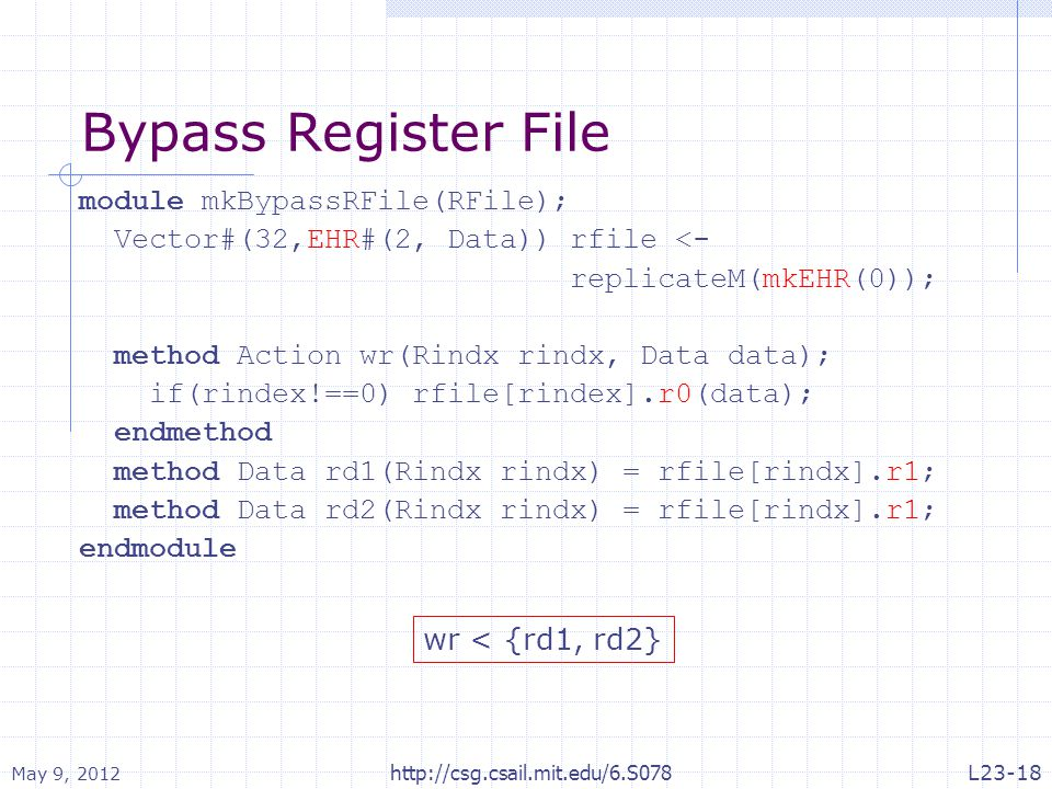 Bypass Register File module mkBypassRFile(RFile); Vector#(32,EHR#(2, Data)) rfile <- replicateM(mkEHR(0)); method Action wr(Rindx rindx, Data data); if(rindex!==0) rfile[rindex].r0(data); endmethod method Data rd1(Rindx rindx) = rfile[rindx].r1; method Data rd2(Rindx rindx) = rfile[rindx].r1; endmodule wr < {rd1, rd2} May 9, 2012 http://csg.csail.mit.edu/6.S078L23-18