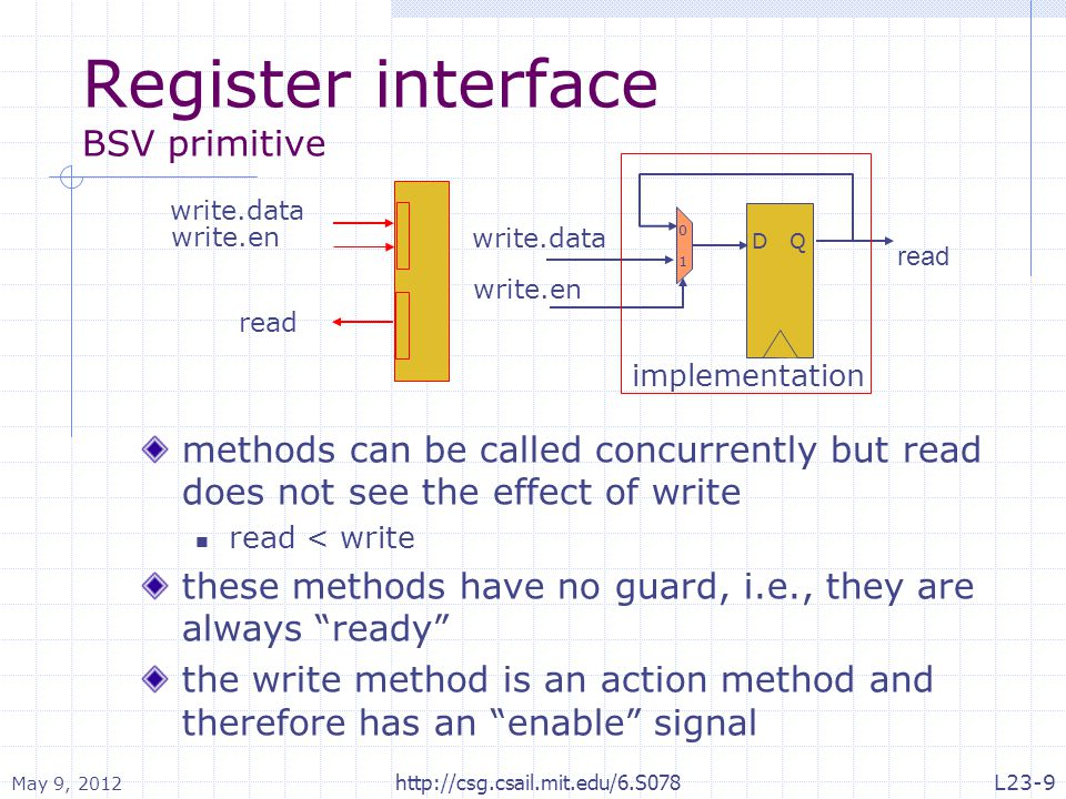 Register interface BSV primitive methods can be called concurrently but read does not see the effect of write read < write these methods have no guard, i.e., they are always ready the write method is an action method and therefore has an enable signal read write.data write.en DQ 0 1 read write.data write.en implementation May 9, 2012 http://csg.csail.mit.edu/6.S078L23-9
