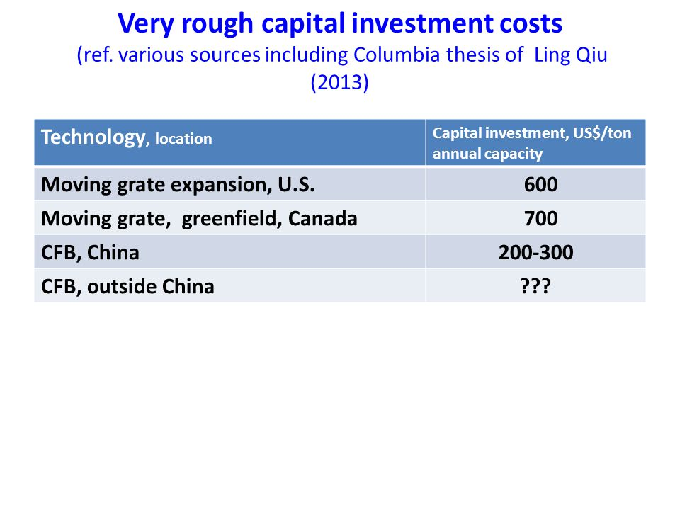 Very rough capital investment costs (ref.