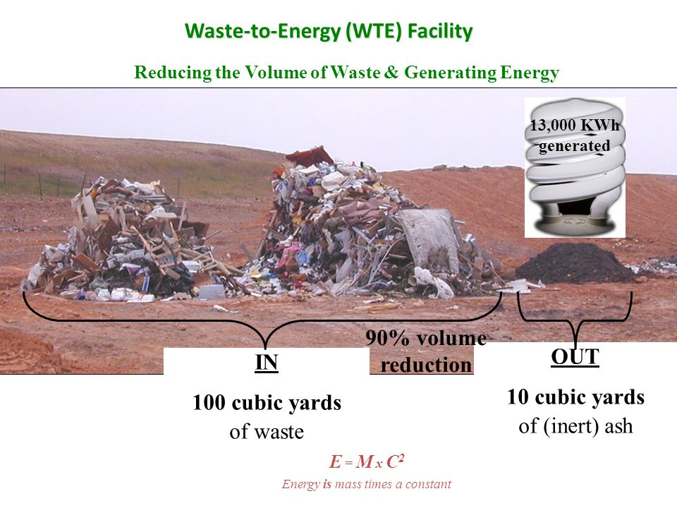 The economics of WTE plants – Sources of revenues Both sanitary landfills and WTE plants need a gate fee (e.g., $/ton) to support them.