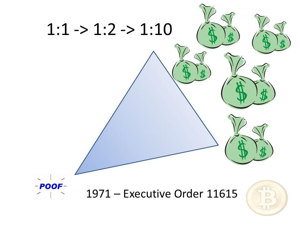 1971 – Executive Order 11615