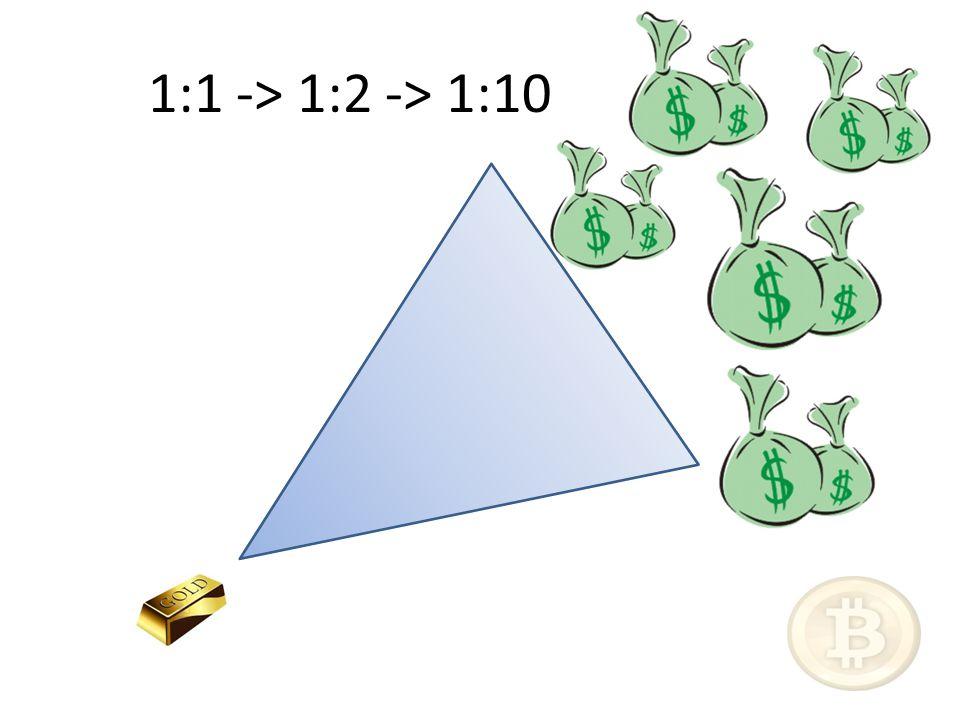 Alt-Coins