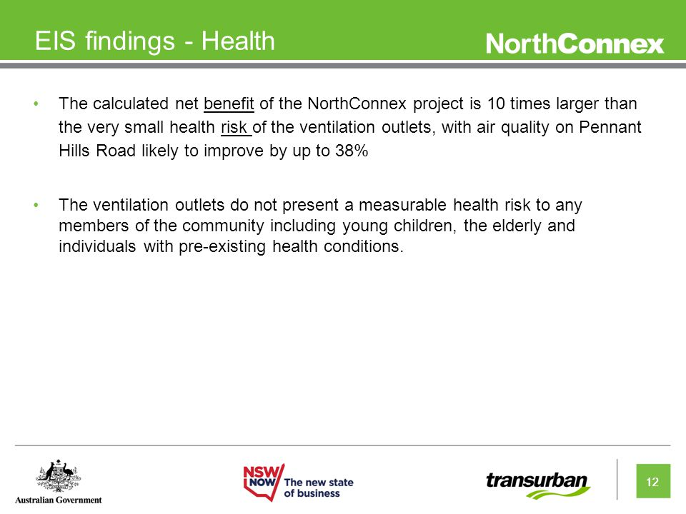 12 EIS findings - Health The calculated net benefit of the NorthConnex project is 10 times larger than the very small health risk of the ventilation outlets, with air quality on Pennant Hills Road likely to improve by up to 38% The ventilation outlets do not present a measurable health risk to any members of the community including young children, the elderly and individuals with pre-existing health conditions.