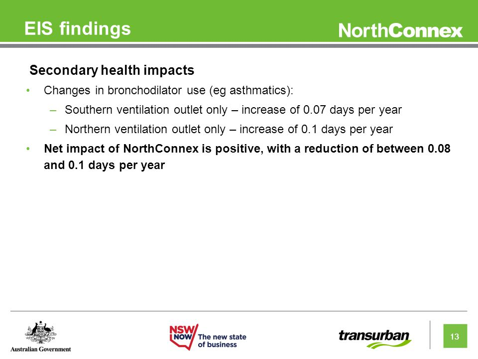 13 EIS findings 13 Secondary health impacts Changes in bronchodilator use (eg asthmatics): –Southern ventilation outlet only – increase of 0.07 days per year –Northern ventilation outlet only – increase of 0.1 days per year Net impact of NorthConnex is positive, with a reduction of between 0.08 and 0.1 days per year