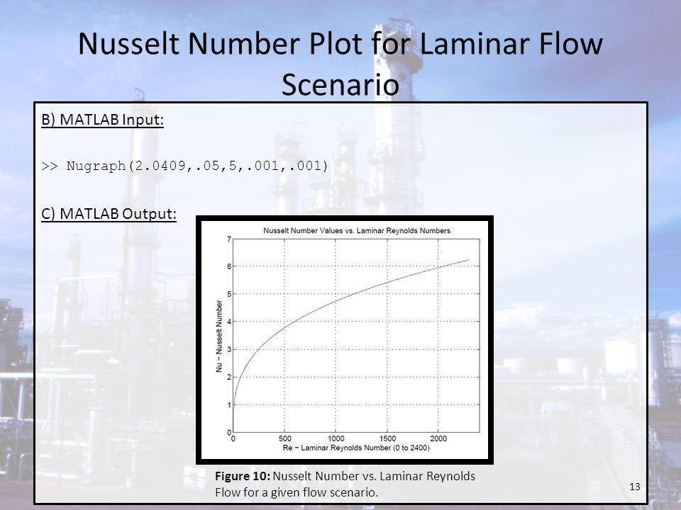 Nusselt Number Plot for Laminar Flow Scenario B) MATLAB Input: >> Nugraph(2.0409,.05,5,.001,.001) C) MATLAB Output: Figure 10: Nusselt Number vs. Lami