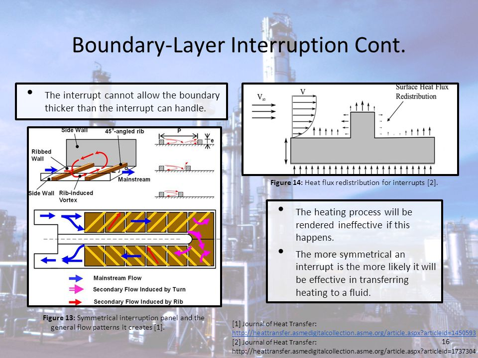 Boundary-Layer Interruption Cont. The interrupt cannot allow the boundary thicker than the interrupt can handle. The heating process will be rendered