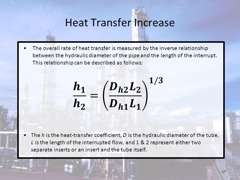 Heat Transfer Increase 17