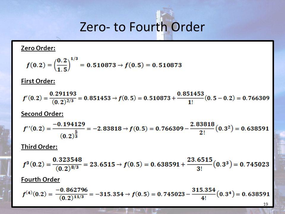 Zero- to Fourth Order Zero Order: First Order: Second Order: Third Order: Fourth Order 19