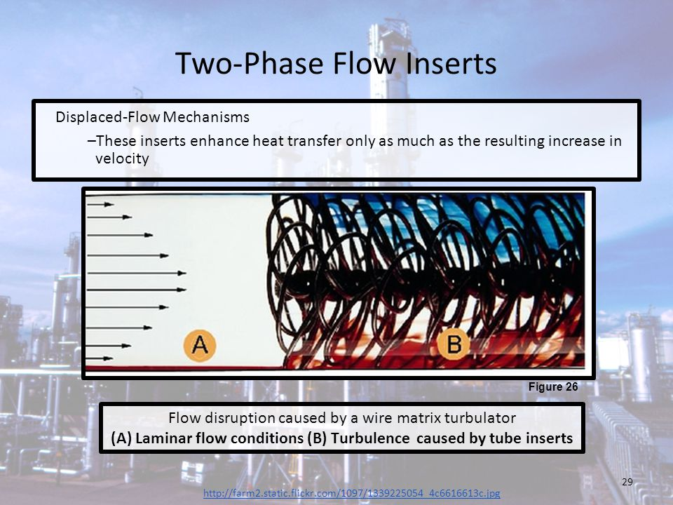 Two-Phase Flow Inserts Displaced-Flow Mechanisms –These inserts enhance heat transfer only as much as the resulting increase in velocity Flow disrupti