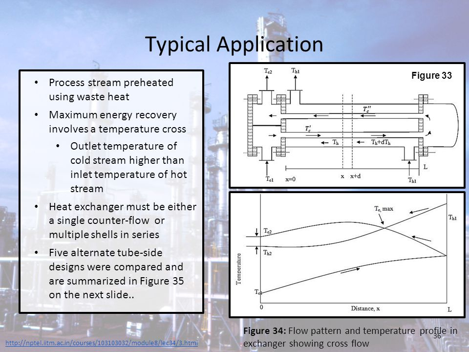 Typical Application Process stream preheated using waste heat Maximum energy recovery involves a temperature cross Outlet temperature of cold stream h