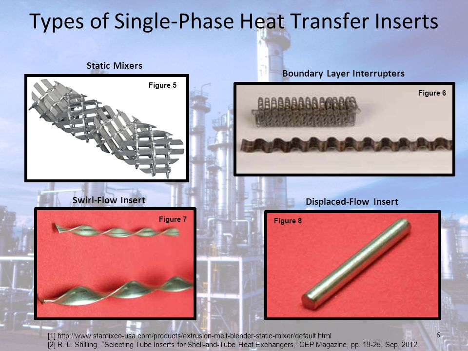 Types of Single-Phase Heat Transfer Inserts [1] http://www.stamixco-usa.com/products/extrusion-melt-blender-static-mixer/default.html [2] R. L. Shilli