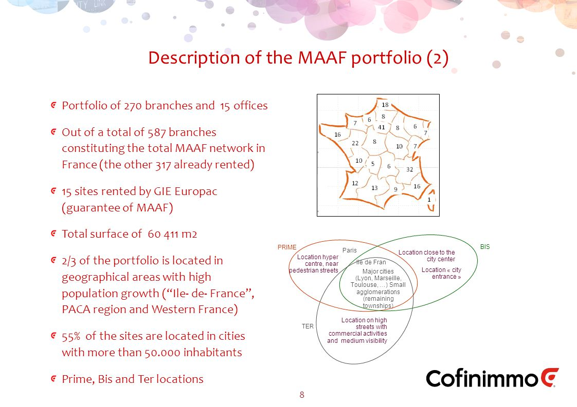 Portfolio of 270 branches and 15 offices Out of a total of 587 branches constituting the total MAAF network in France (the other 317 already rented) 15 sites rented by GIE Europac (guarantee of MAAF) Total surface of 60 411 m2 2/3 of the portfolio is located in geographical areas with high population growth ( Ile- de- France , PACA region and Western France) 55% of the sites are located in cities with more than 50.000 inhabitants Prime, Bis and Ter locations Description of the MAAF portfolio (2) 8 PRIME BIS Location hyper centre, near pedestrian streets Paris Location « city entrance » Ile de France Major cities (Lyon, Marseille, Toulouse, …) Small agglomerations (remaining townships) Location close to the city center Location on high streets with commercial activities and medium visibility TER