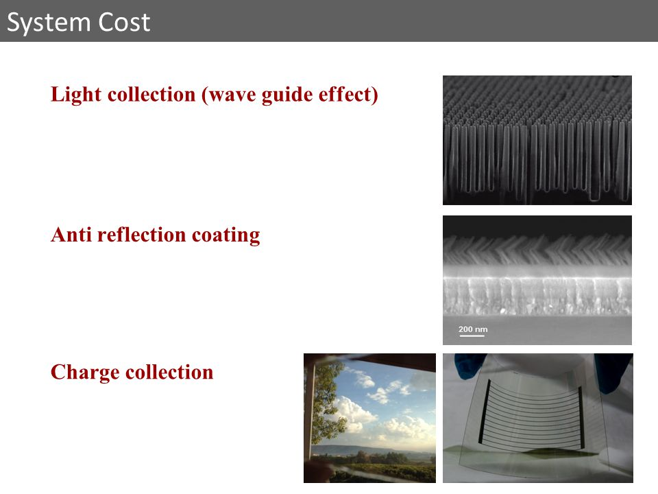System Cost Light collection (wave guide effect) Anti reflection coating Charge collection