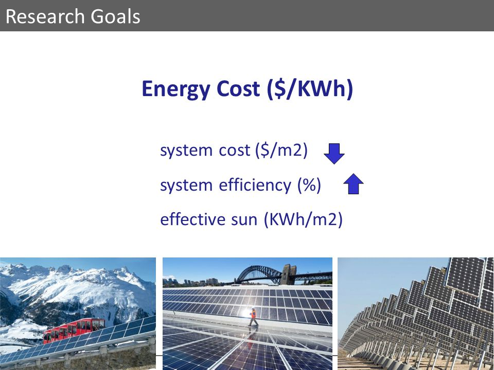 Research Goals Energy Cost ($/KWh) system cost ($/m2) system efficiency (%) effective sun (KWh/m2)