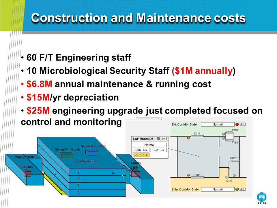 Construction and Maintenance costs Changing standards will require additional & significant investment 30 autoclaves to be refurbished or replaced ($5M-$15M) Laboratory has operated continuously since opening Science mission requires continuous operation during refurbishment Construction costs while operating $$$$