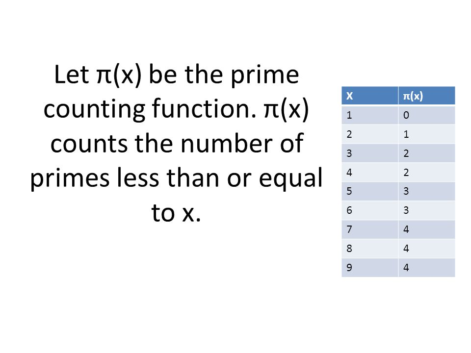 Let π(x) be the prime counting function. π(x) counts the number of primes less than or equal to x.