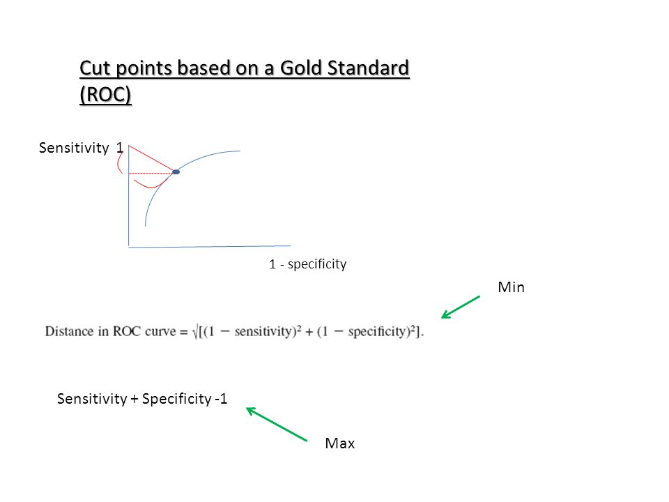 Sensitivity 1 1 - specificity Cut points based on a Gold Standard (ROC) Sensitivity + Specificity -1 Min Max