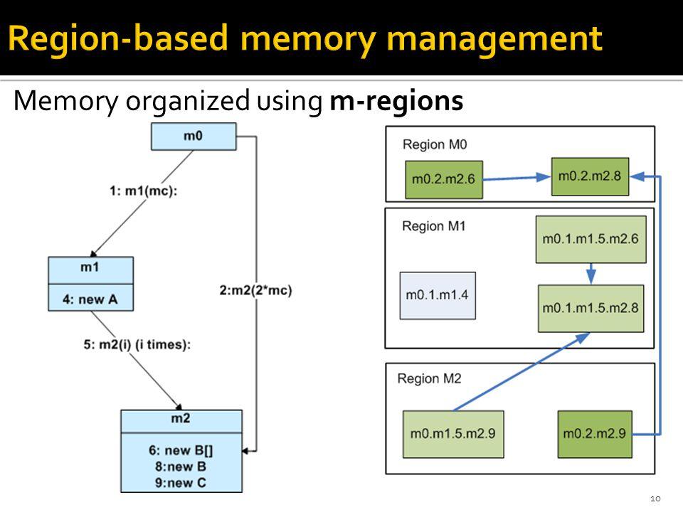 Memory organized using m-regions 10