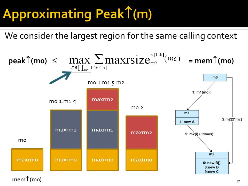 We consider the largest region for the same calling context maxrm0 maxrm1 maxrm0 maxrm1 maxrm2 maxrm0 maxrm2 peak  (m0)  17 mem  (m0) = mem  (m0) m0.1.m1.5.m2 m0.1.m1.5 m0 m0.2