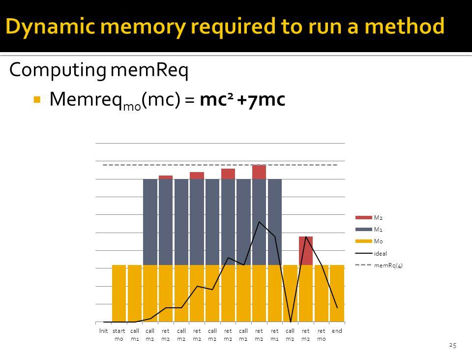  Memreq m0 (mc) = mc 2 +7mc Computing memReq 25
