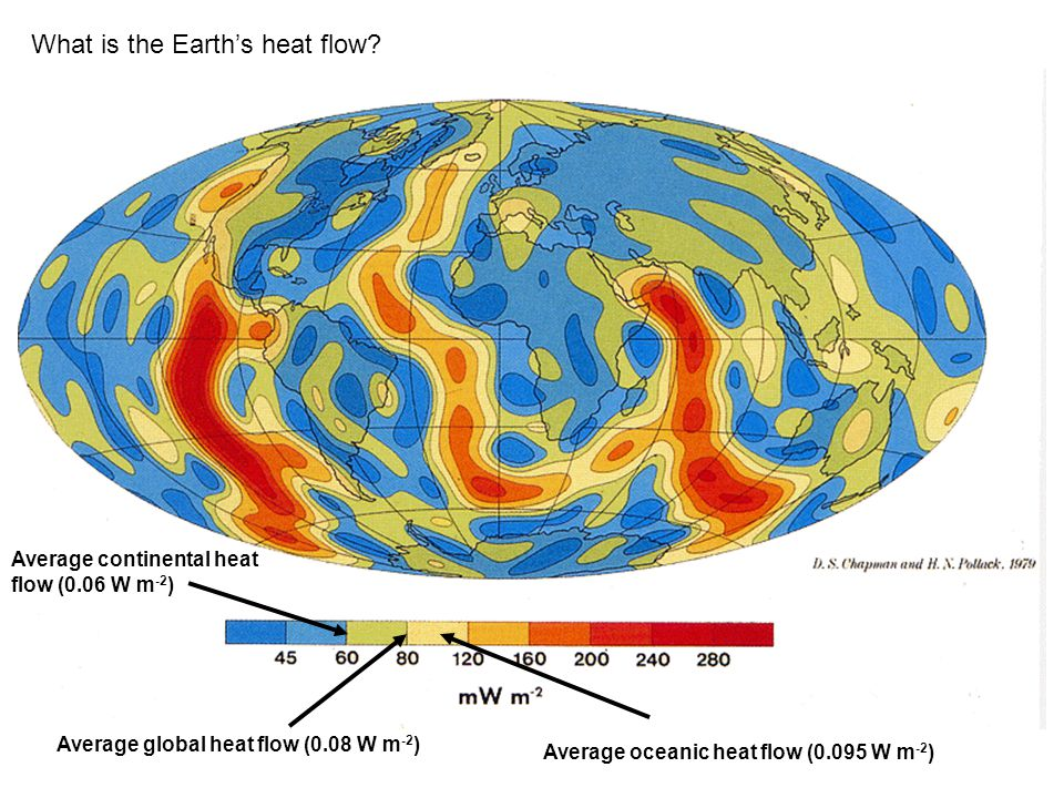 Introduction: Heat flow is the rate at which heat is moving upwards through a particular part of the Earth's crust.