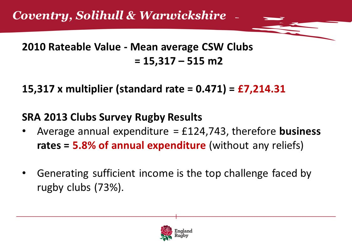 Coventry, Solihull & Warwickshire 2010 Rateable Value - Mean average CSW Clubs = 15,317 – 515 m2 15,317 x multiplier (standard rate = 0.471) = £7,214.