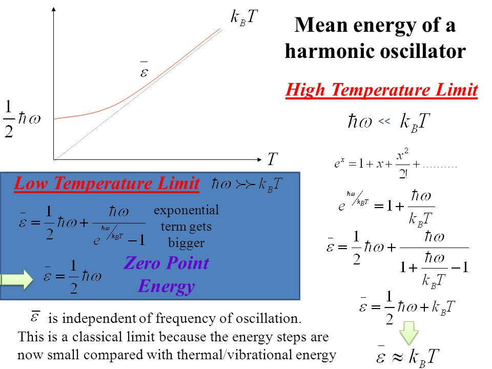 Mean energy of a harmonic oscillator Low Temperature Limit Zero Point Energy exponential term gets bigger High Temperature Limit is independent of fre