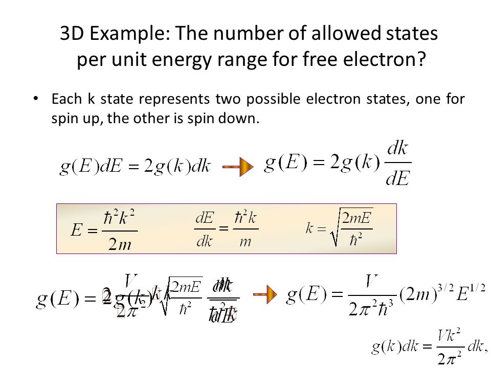 3D Example: The number of allowed states per unit energy range for free electron? Each k state represents two possible electron states, one for spin u