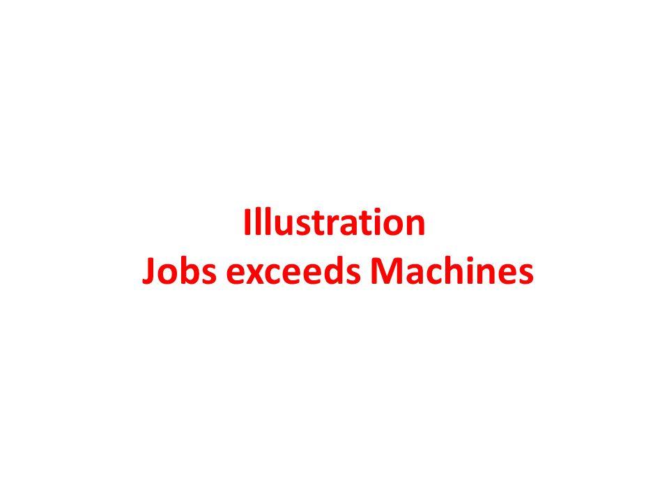 Illustration Jobs exceeds Machines