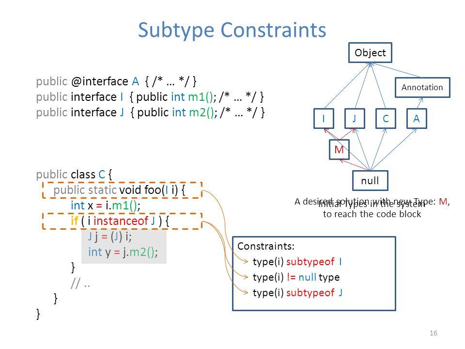 16 Subtype Constraints public @interface A { /* … */ } public interface I { public int m1(); /* … */ } public interface J { public int m2(); /* … */ } public class C { public static void foo(I i) { int x = i.m1(); if ( i instanceof J ) { J j = (J) i; int y = j.m2(); } //..