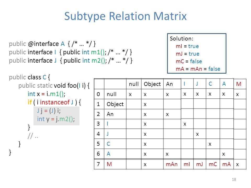 18 Subtype Relation Matrix public @interface A { /* … */ } public interface I { public int m1(); /* … */ } public interface J { public int m2(); /* … */ } public class C { public static void foo(I i) { int x = i.m1(); if ( i instanceof J ) { J j = (J) i; int y = j.m2(); } //..