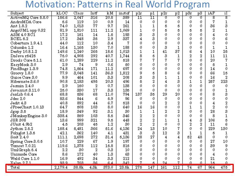 Motivation: Patterns in Real World Program 7