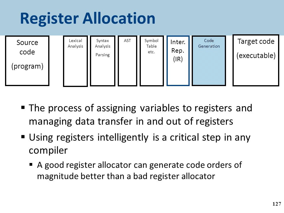 Register Allocation  The process of assigning variables to registers and managing data transfer in and out of registers  Using registers intelligently is a critical step in any compiler  A good register allocator can generate code orders of magnitude better than a bad register allocator 127 Source code (program) Lexical Analysis Syntax Analysis Parsing ASTSymbol Table etc.
