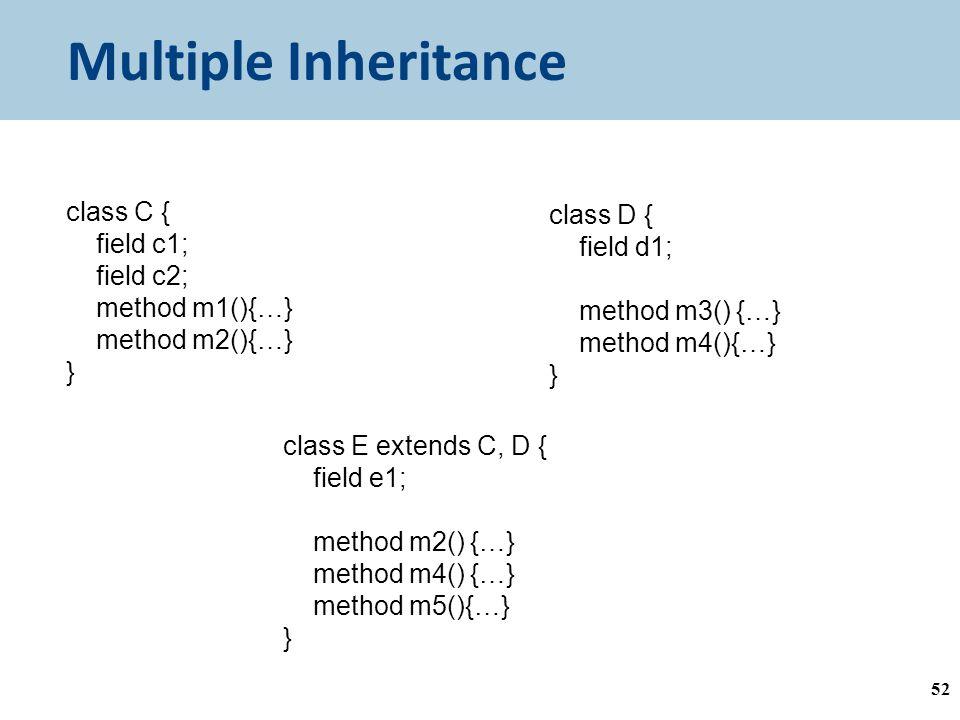 Multiple Inheritance 52 class C { field c1; field c2; method m1(){…} method m2(){…} } class D { field d1; method m3() {…} method m4(){…} } class E extends C, D { field e1; method m2() {…} method m4() {…} method m5(){…} }