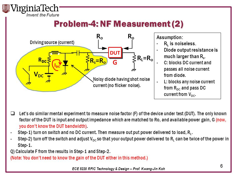 ECE 5220 RFIC Technology & Design – Prof. Kwang-Jin Koh 6 Problem-4: NF Measurement (2) Driving source (current) I DC R DC Noisy diode having shot noi