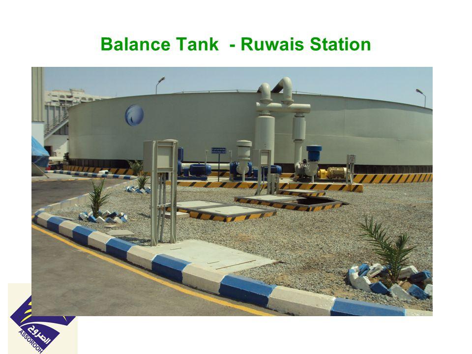 Balance Tank - Ruwais Station