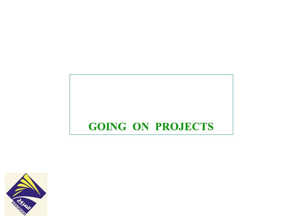 م ProjectPlace Value of the Contract /SR Project Type 2 Al Hekma plazaAl Safa Dist.