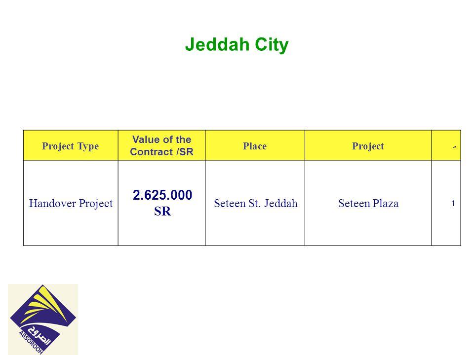 Al Hekma Plaza Jeddah City- Qty.30 Flat.