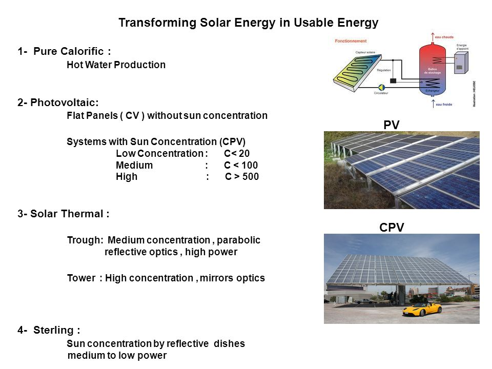 Transforming Solar Energy in Usable Energy 1- Pure Calorific : Hot Water Production 2- Photovoltaic: Flat Panels ( CV ) without sun concentration Systems with Sun Concentration (CPV) Low Concentration : C< 20 Medium : C < 100 High : C > 500 3- Solar Thermal : Trough: Medium concentration, parabolic reflective optics, high power Tower : High concentration, mirrors optics 4- Sterling : Sun concentration by reflective dishes medium to low power PV CPV
