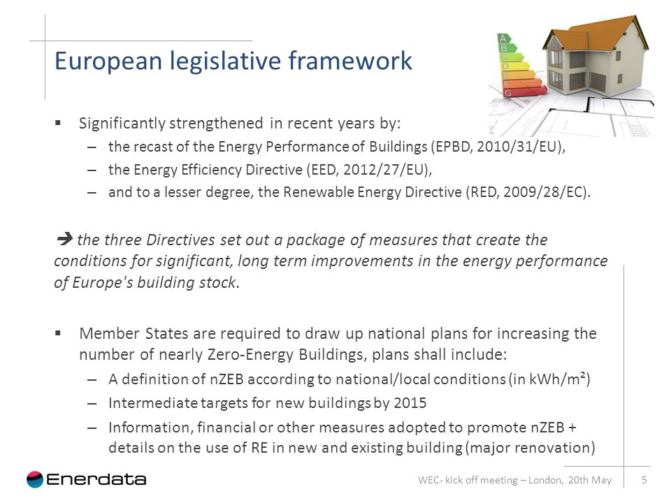 European legislative framework WEC- kick off meeting – London, 20th May 5  Significantly strengthened in recent years by: – the recast of the Energy Performance of Buildings (EPBD, 2010/31/EU), – the Energy Efficiency Directive (EED, 2012/27/EU), – and to a lesser degree, the Renewable Energy Directive (RED, 2009/28/EC).
