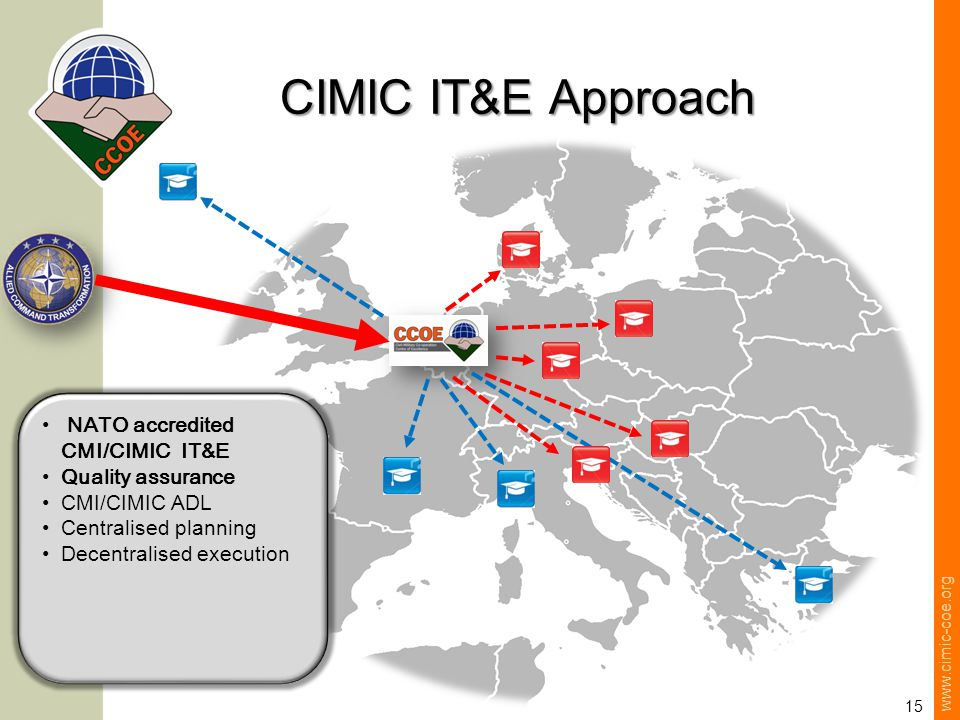 www.cimic-coe.org 15 CIMIC IT&E Approach NATO accredited CMI/CIMIC IT&E Quality assurance CMI/CIMIC ADL Centralised planning Decentralised execution