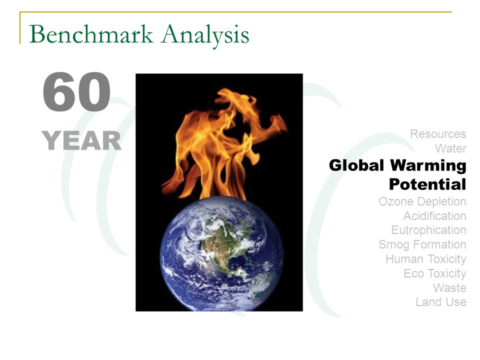 Benchmark Analysis 60 YEAR Resources Water Global Warming Potential Ozone Depletion Acidification Eutrophication Smog Formation Human Toxicity Eco Toxicity Waste Land Use