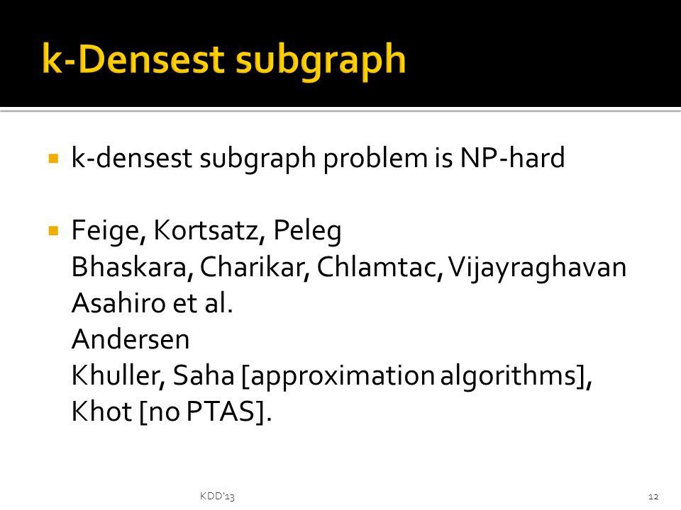  k-densest subgraph problem is NP-hard  Feige, Kortsatz, Peleg Bhaskara, Charikar, Chlamtac, Vijayraghavan Asahiro et al.